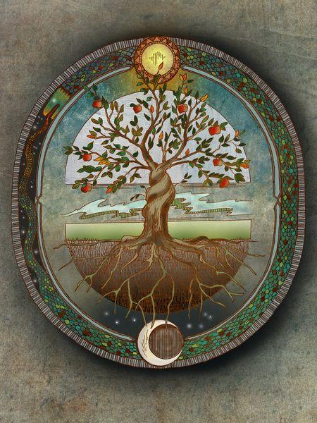 ouroboros hayat ağacı